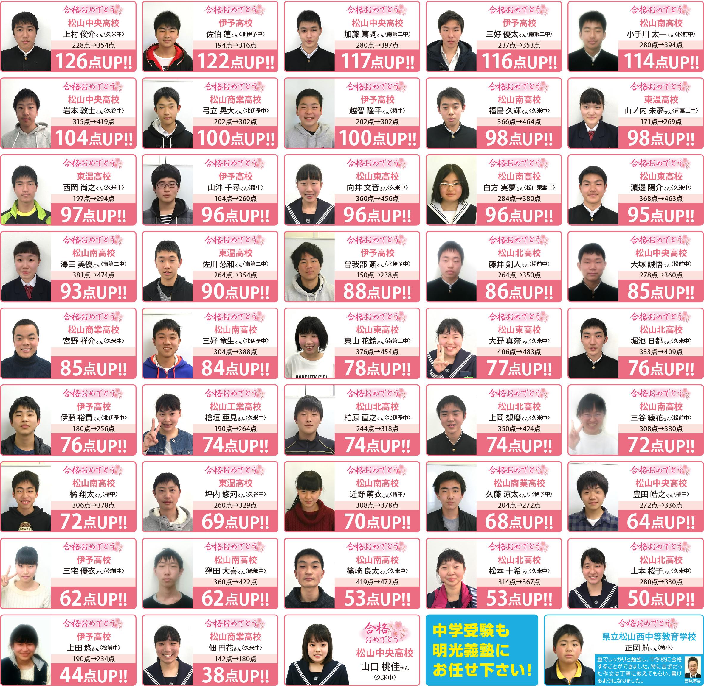 平成29年度 愛媛県 高校合格者