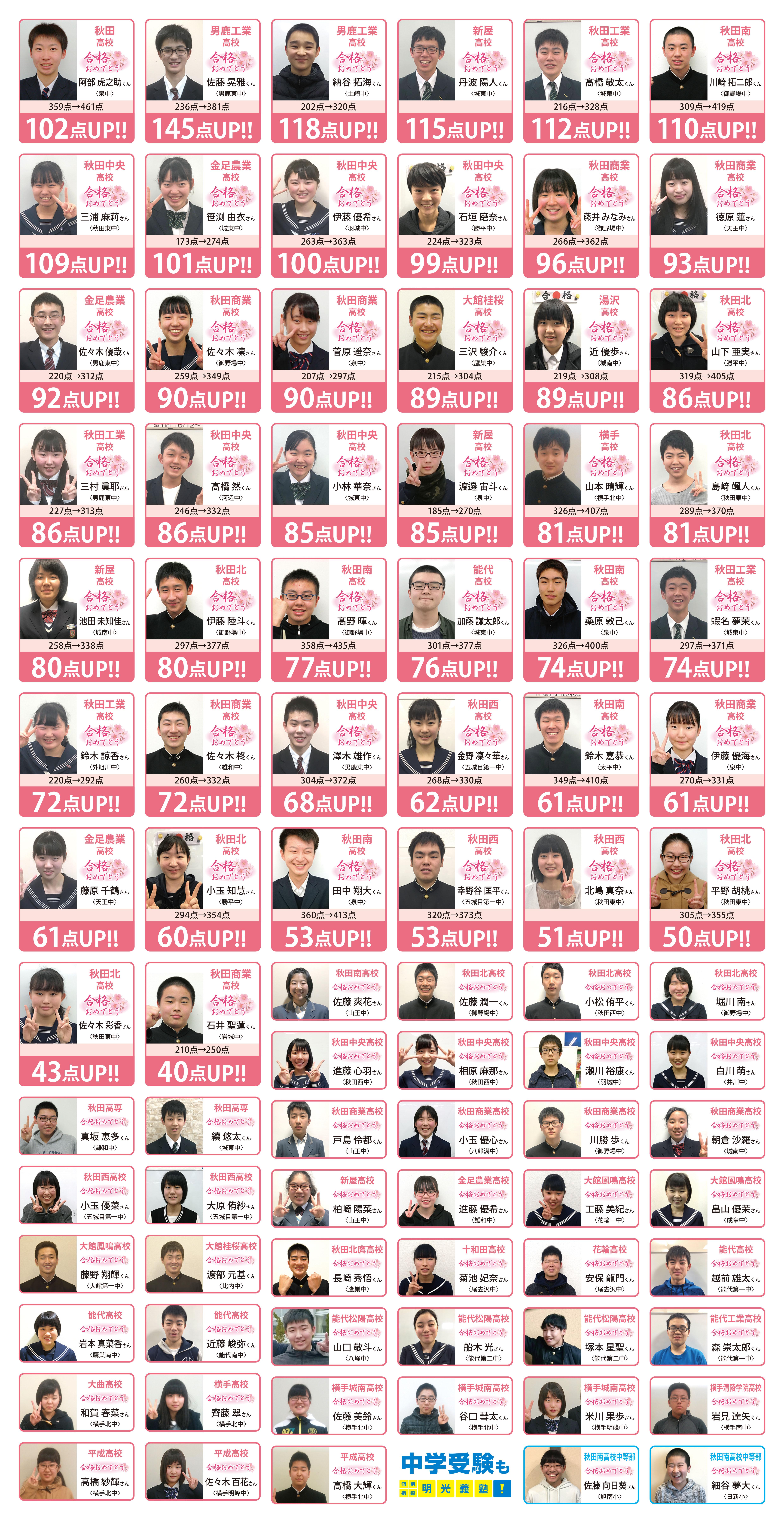 平成30年度 秋田県 高校合格者